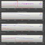 Smarthome Arduino MYSENSORS FHEM Sketch CO2 Bewegung Temperatur Feuchte